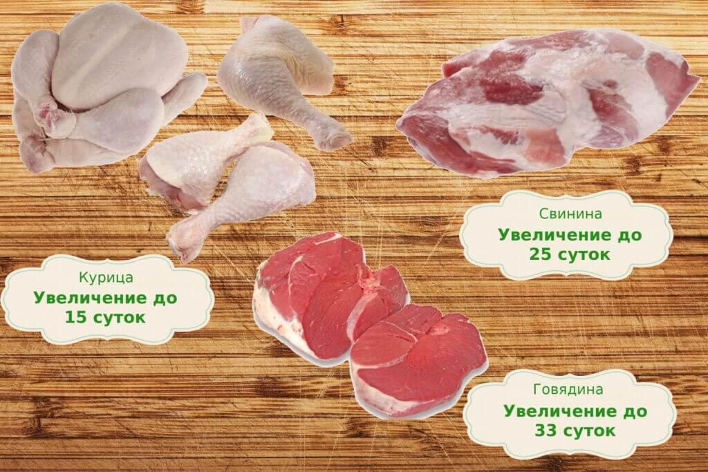 Gel-prolonged-activpack.ru